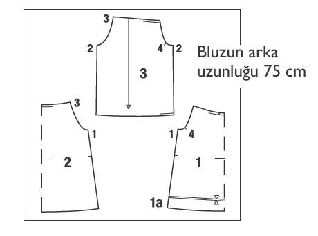 bluz3
