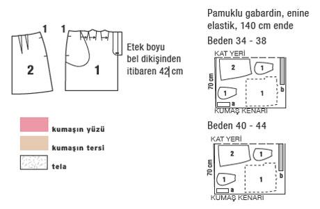 leopar-etek3